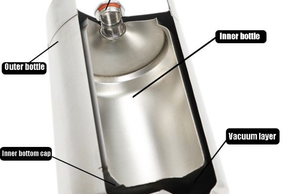 Minikegs double wall - insulated